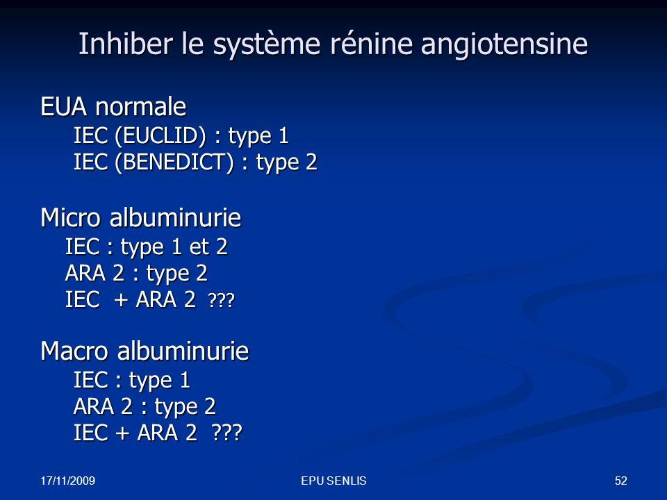 Inhiber le système rénine angiotensine