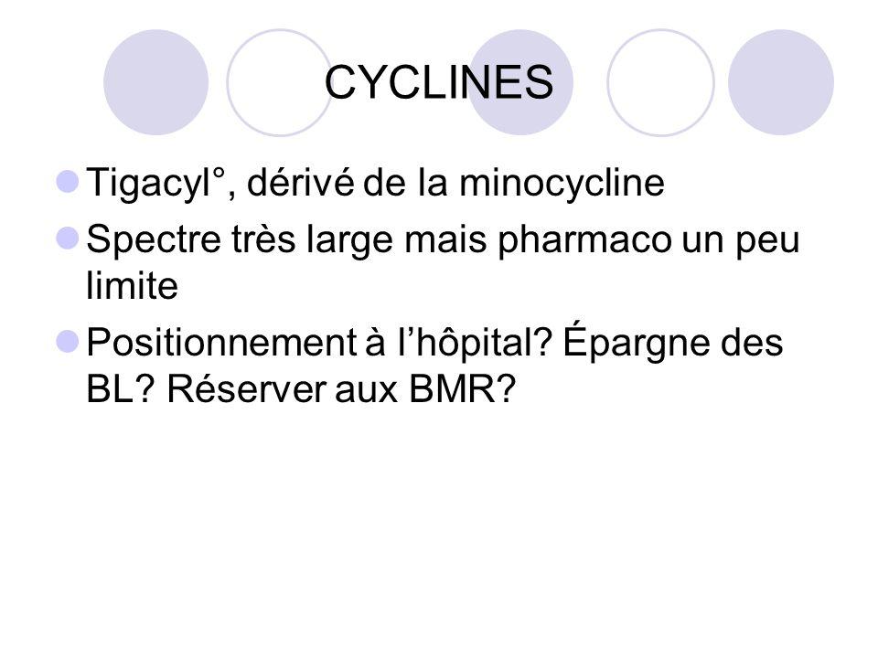 CYCLINES Tigacyl°, dérivé de la minocycline