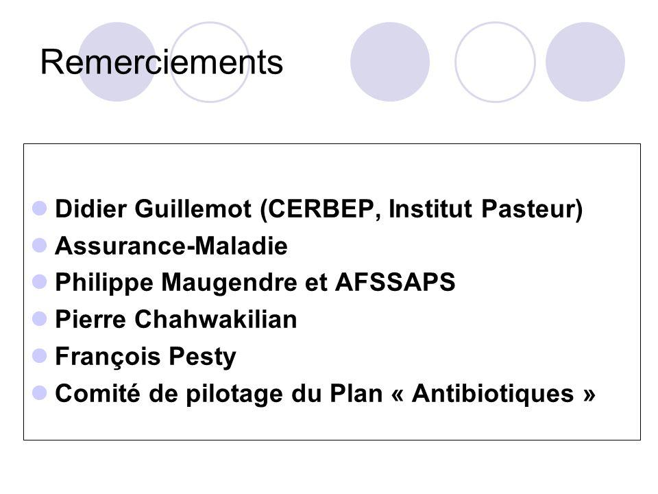 Remerciements Didier Guillemot (CERBEP, Institut Pasteur)