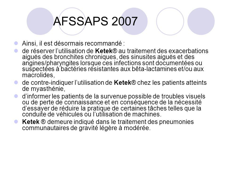 AFSSAPS 2007 Ainsi, il est désormais recommandé :