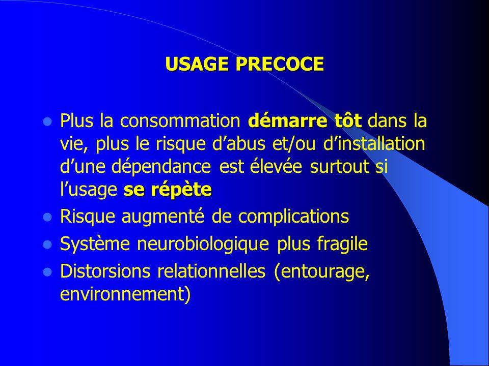 USAGE PRECOCE