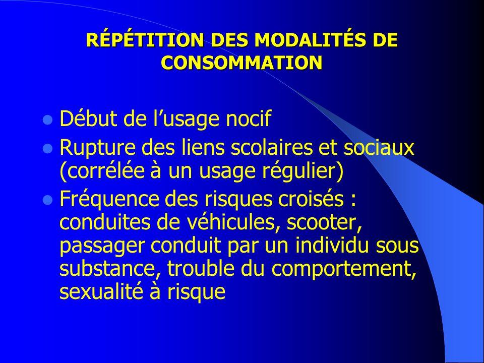 RÉPÉTITION DES MODALITÉS DE CONSOMMATION