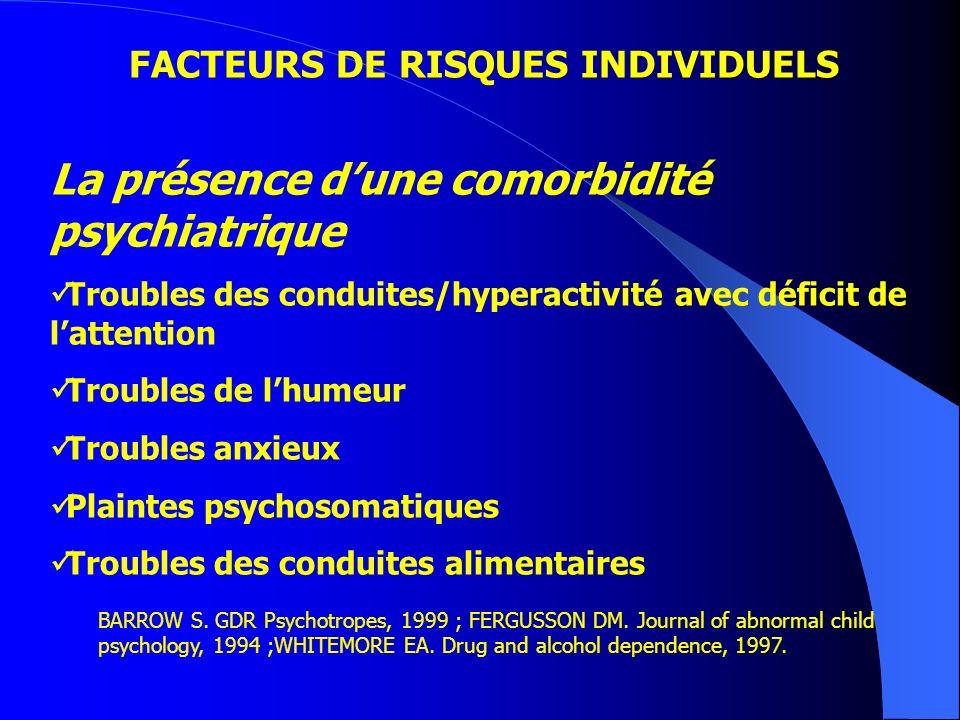FACTEURS DE RISQUES INDIVIDUELS