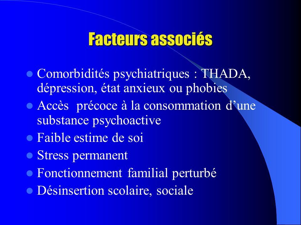 Facteurs associés Comorbidités psychiatriques : THADA, dépression, état anxieux ou phobies.