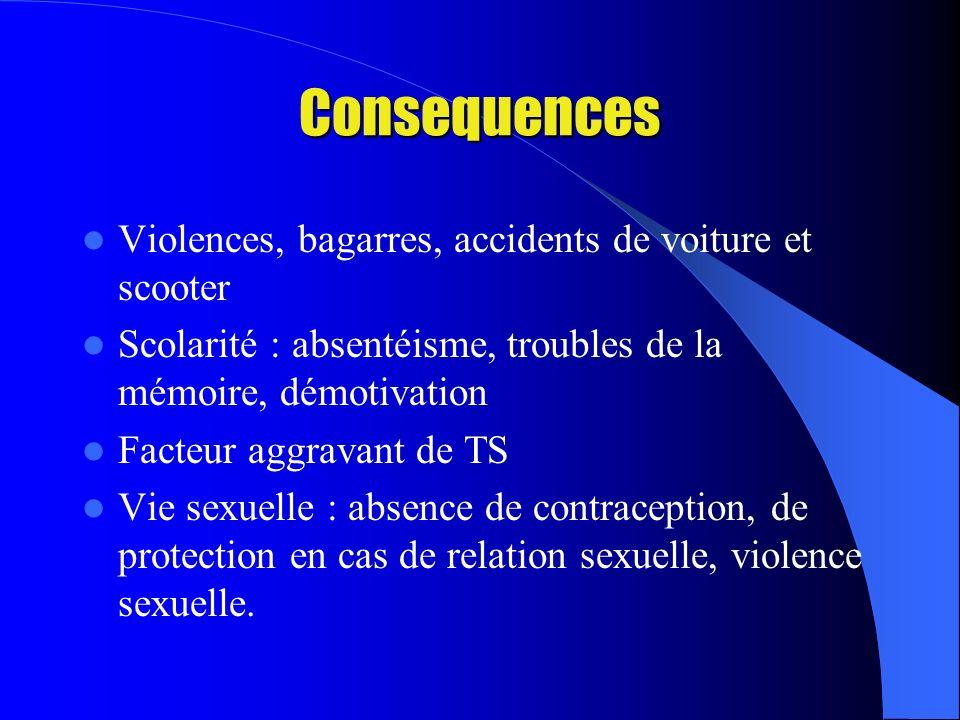 Consequences Violences, bagarres, accidents de voiture et scooter