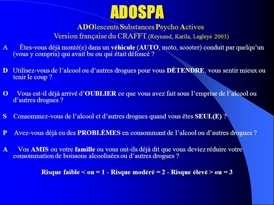 ADOSPA ADOlescents Substances Psycho Actives