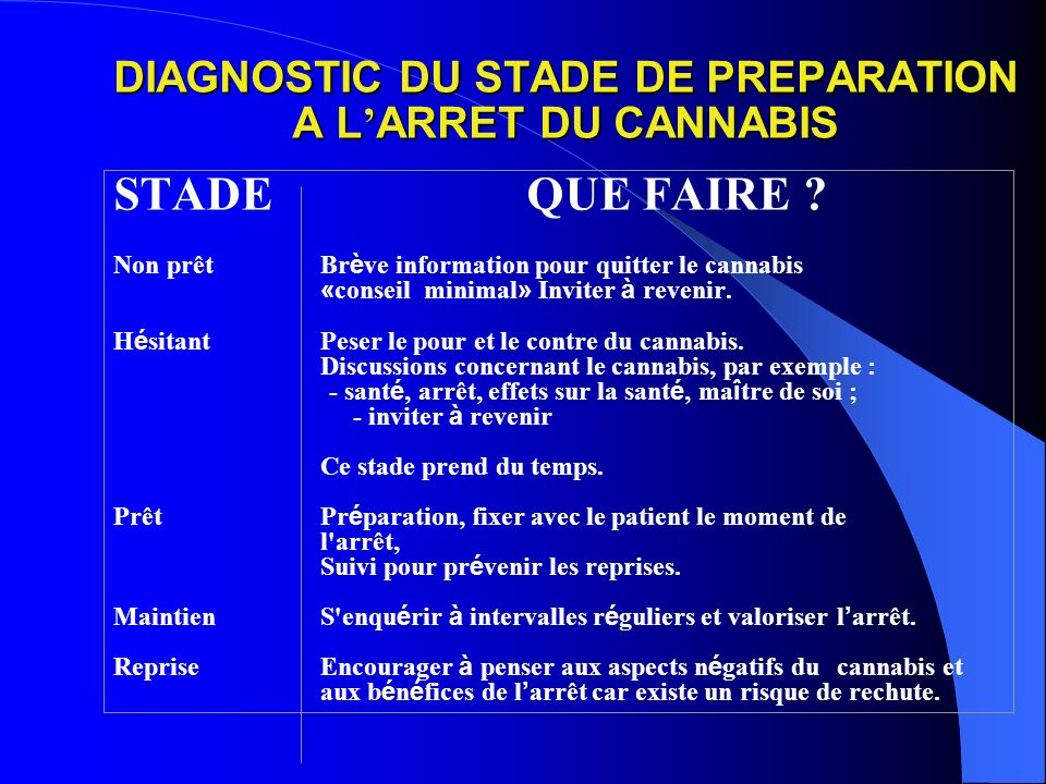 DIAGNOSTIC DU STADE DE PREPARATION A L'ARRET DU CANNABIS