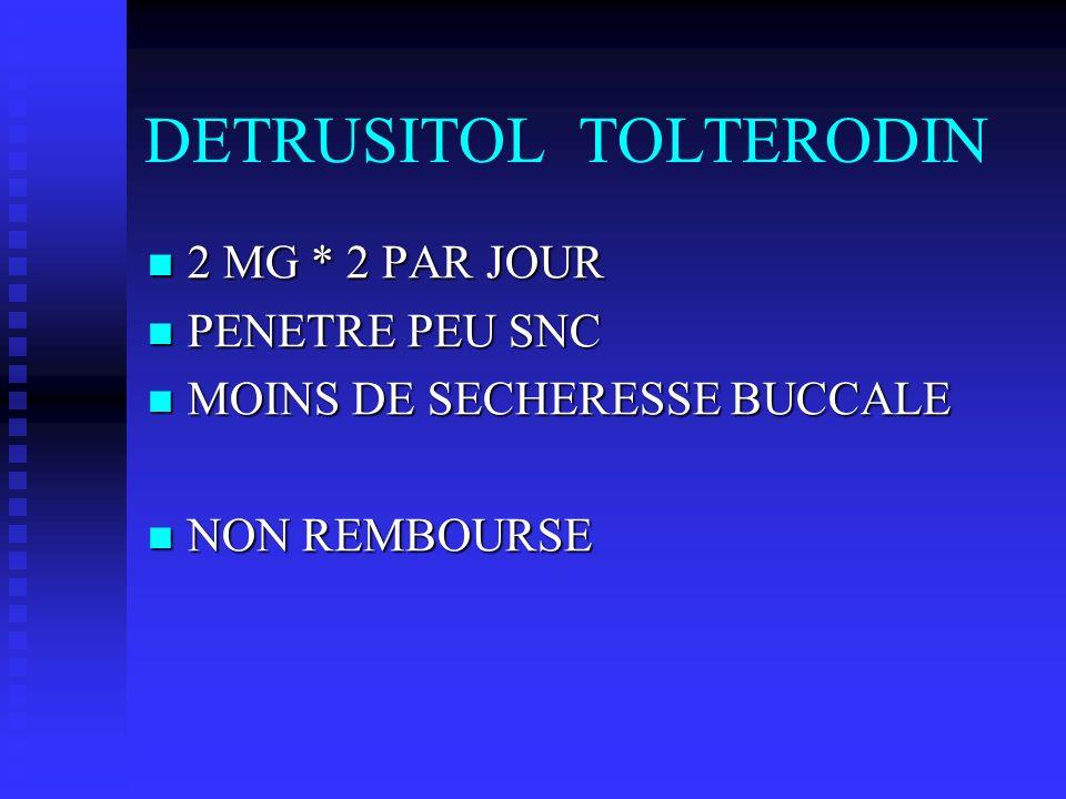 DETRUSITOL TOLTERODIN