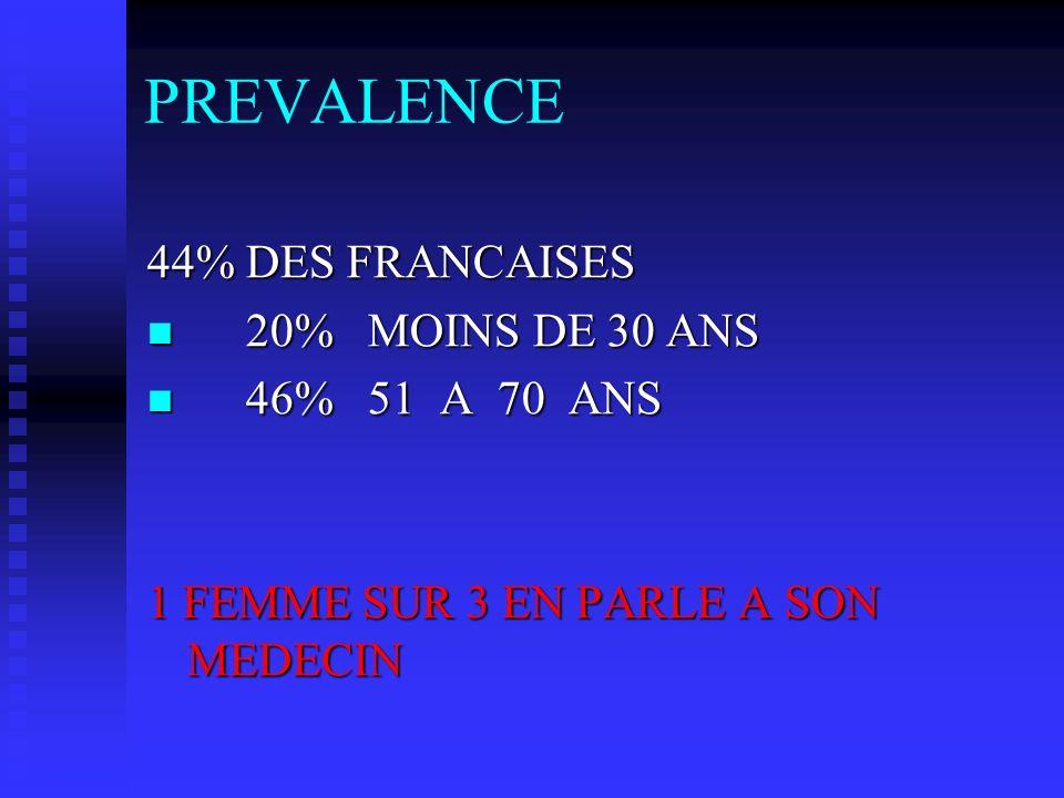 PREVALENCE 44% DES FRANCAISES 20% MOINS DE 30 ANS 46% 51 A 70 ANS