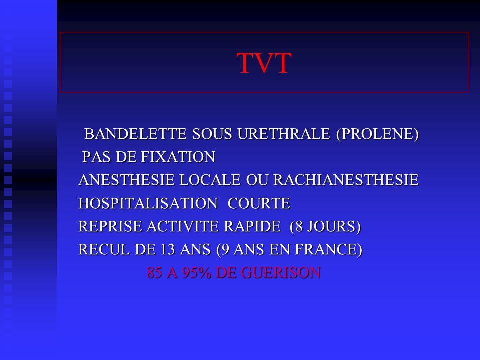 TVT BANDELETTE SOUS URETHRALE (PROLENE) PAS DE FIXATION