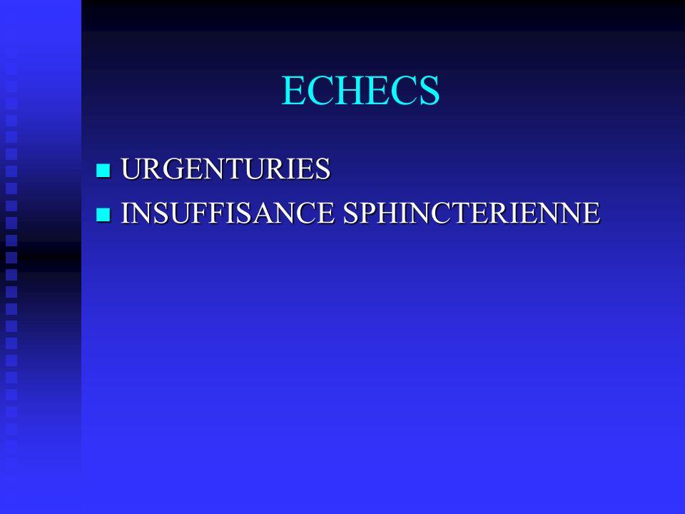 ECHECS URGENTURIES INSUFFISANCE SPHINCTERIENNE