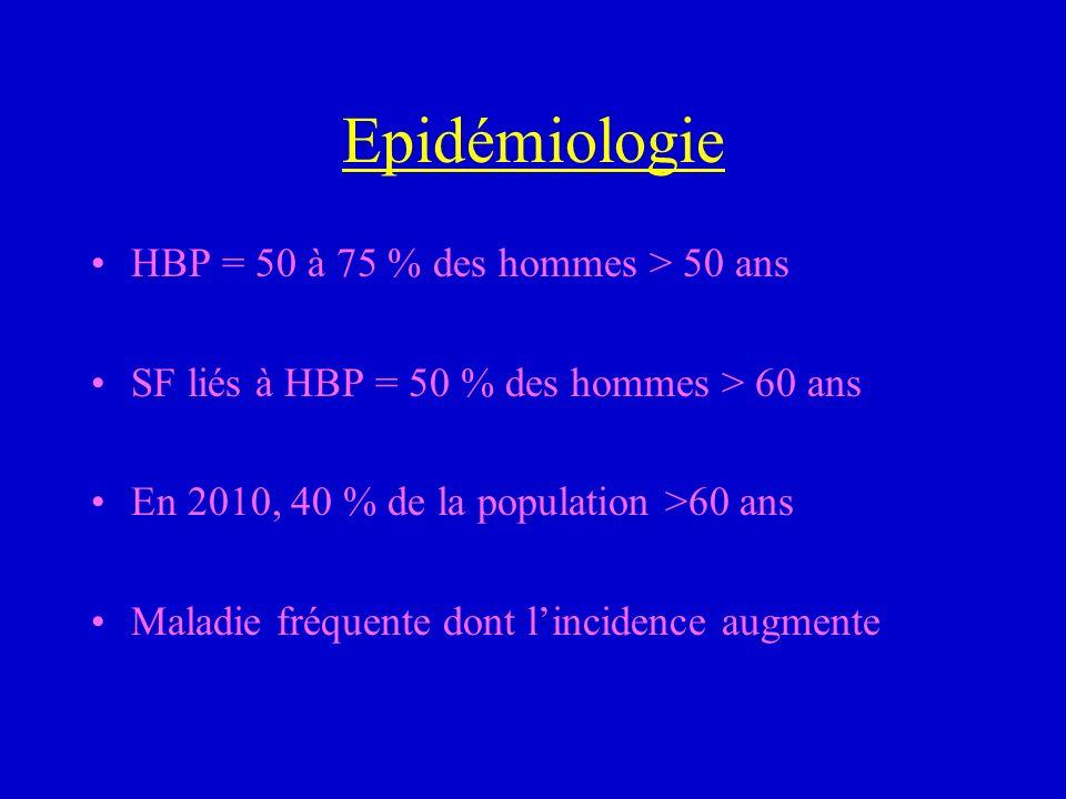 Epidémiologie HBP = 50 à 75 % des hommes > 50 ans
