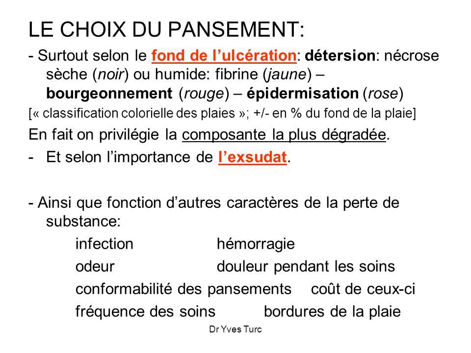 LE CHOIX DU PANSEMENT: