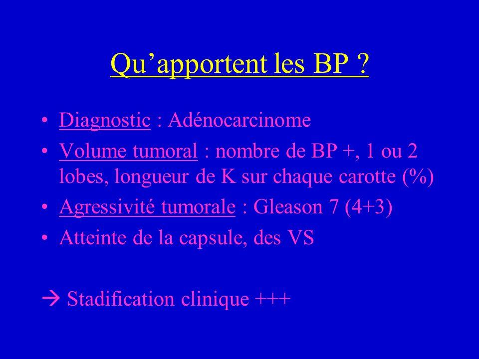 Qu'apportent les BP Diagnostic : Adénocarcinome