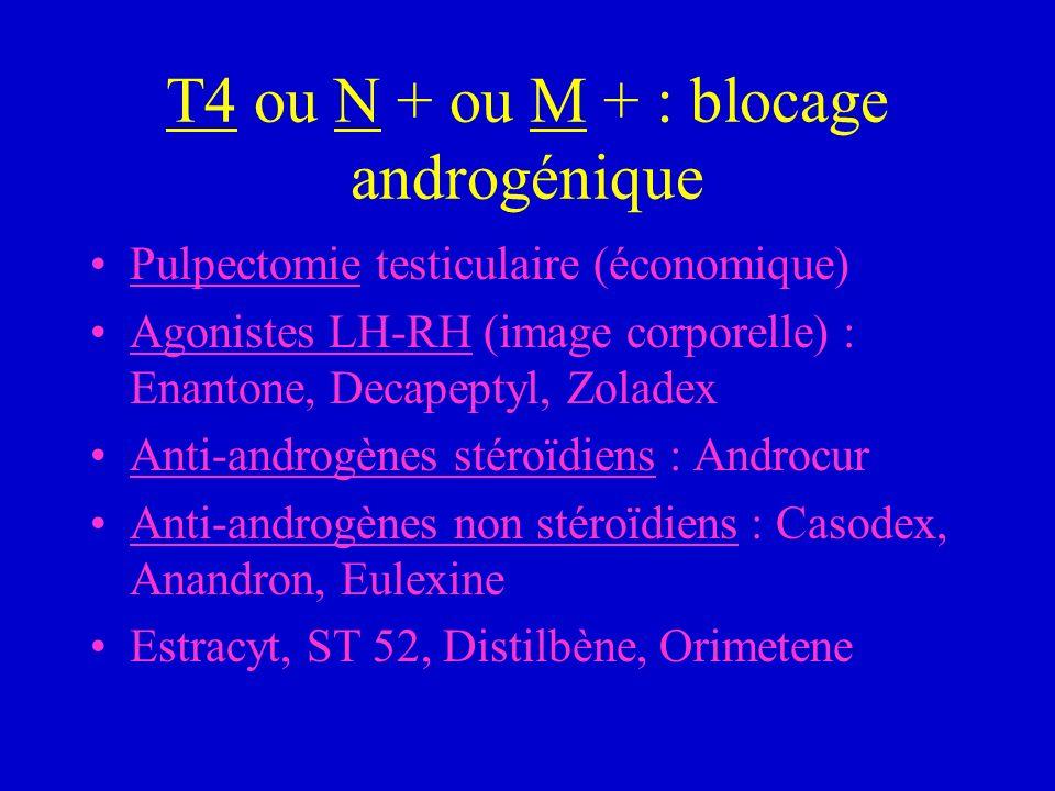T4 ou N + ou M + : blocage androgénique