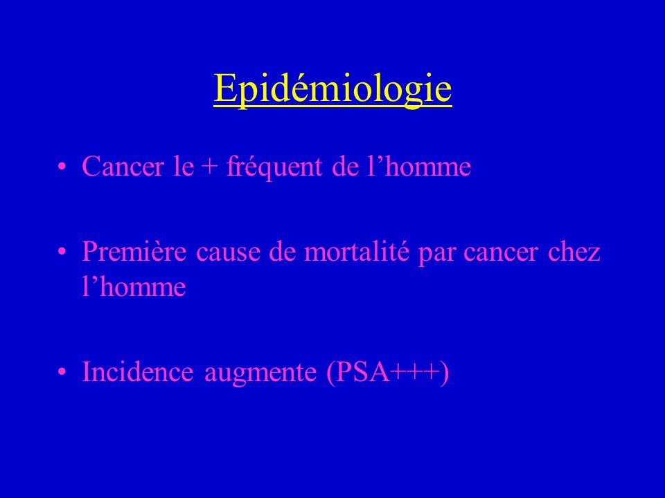 Epidémiologie Cancer le + fréquent de l'homme