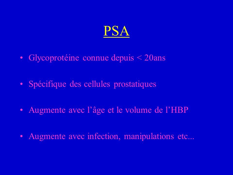 PSA Glycoprotéine connue depuis < 20ans