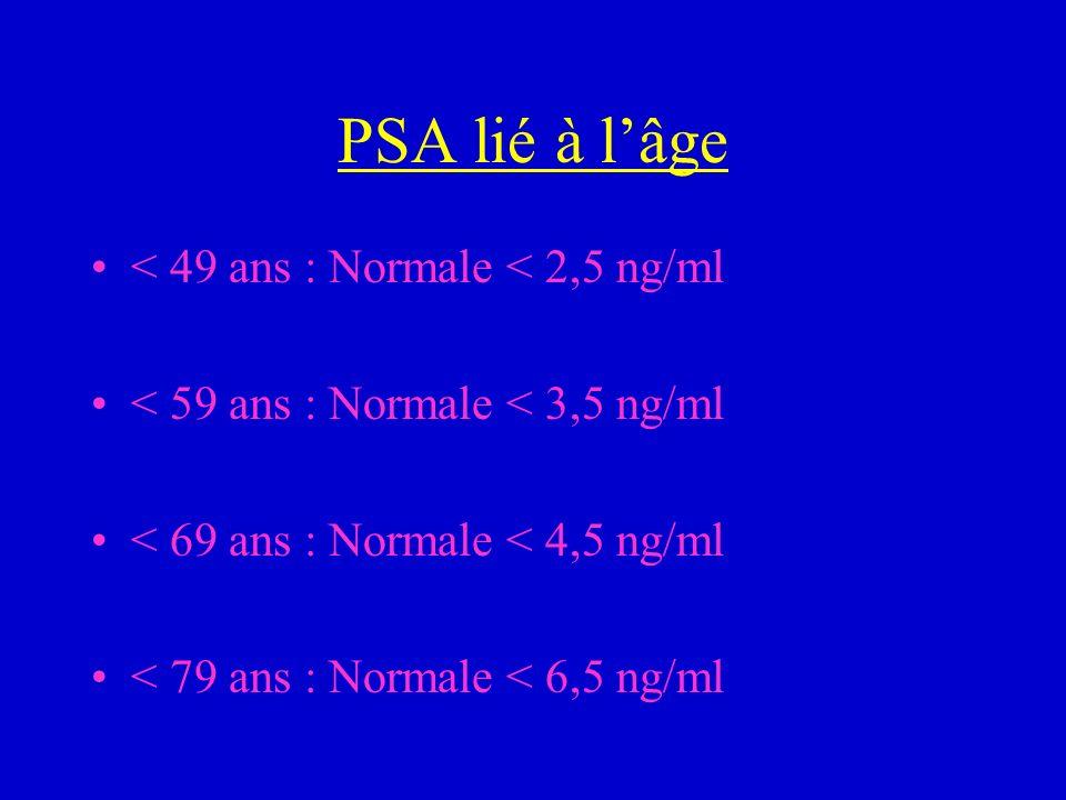 PSA lié à l'âge < 49 ans : Normale < 2,5 ng/ml