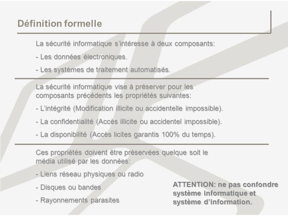Définition formelleLa sécurité informatique s'intéresse à deux composants: Les données électroniques.