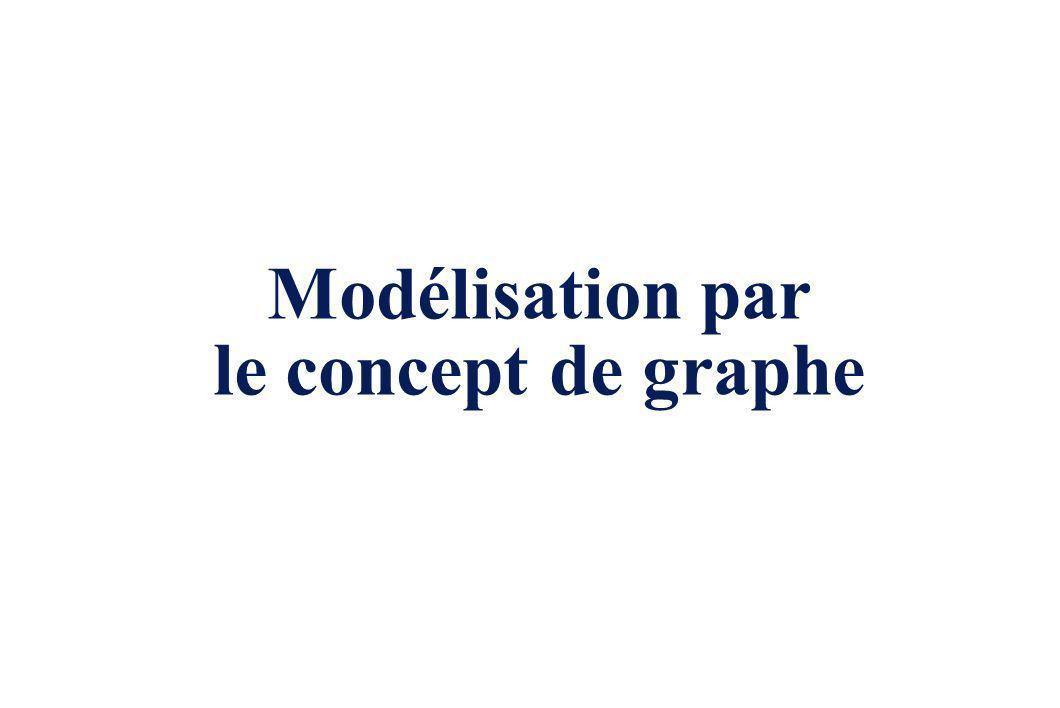 Modélisation par le concept de graphe