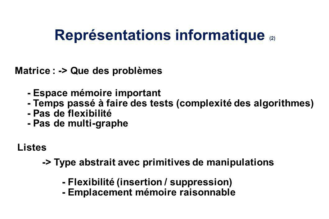 Représentations informatique (2)