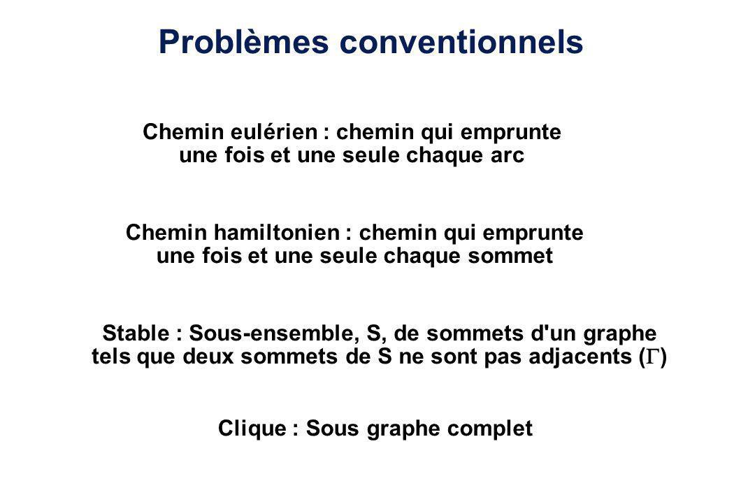 Problèmes conventionnels
