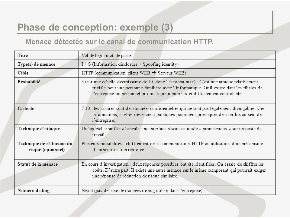 Phase de conception: exemple (3)