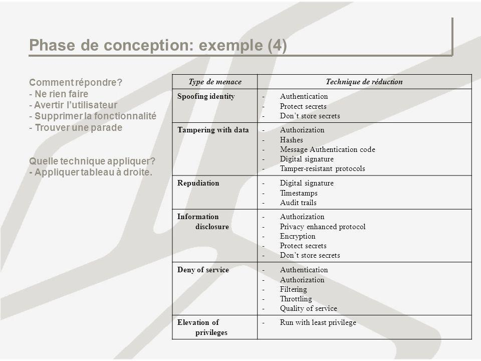 Phase de conception: exemple (4)