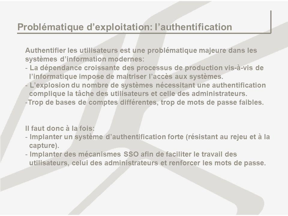 Problématique d'exploitation: l'authentification