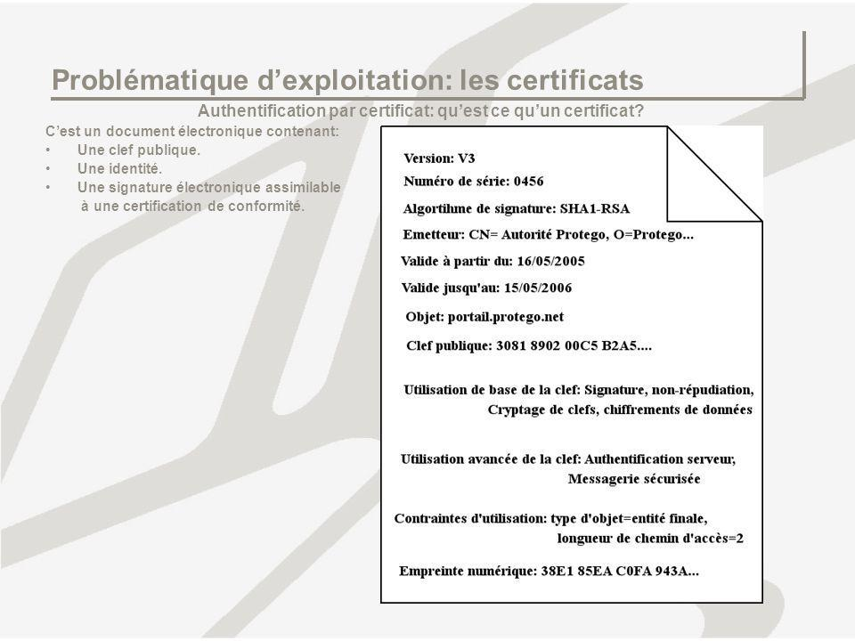 Problématique d'exploitation: les certificats