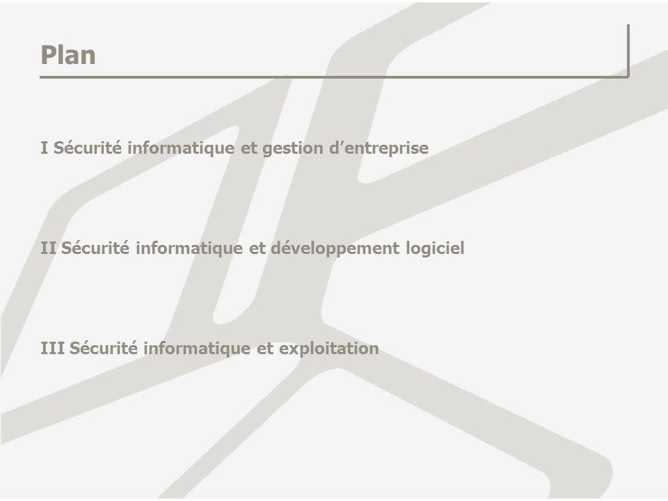 Plan I Sécurité informatique et gestion d'entreprise