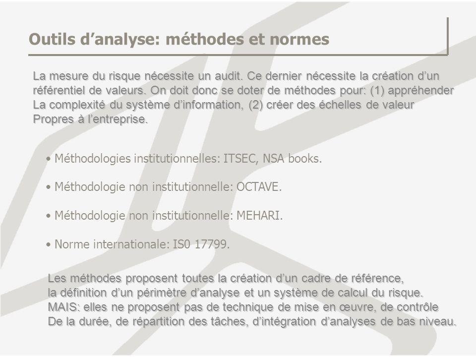 Outils d'analyse: méthodes et normes