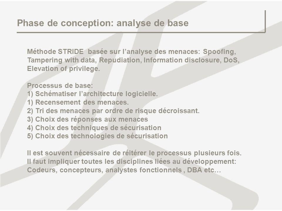 Phase de conception: analyse de base