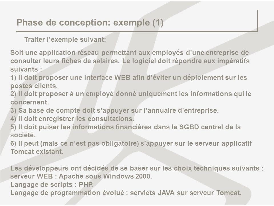 Phase de conception: exemple (1)