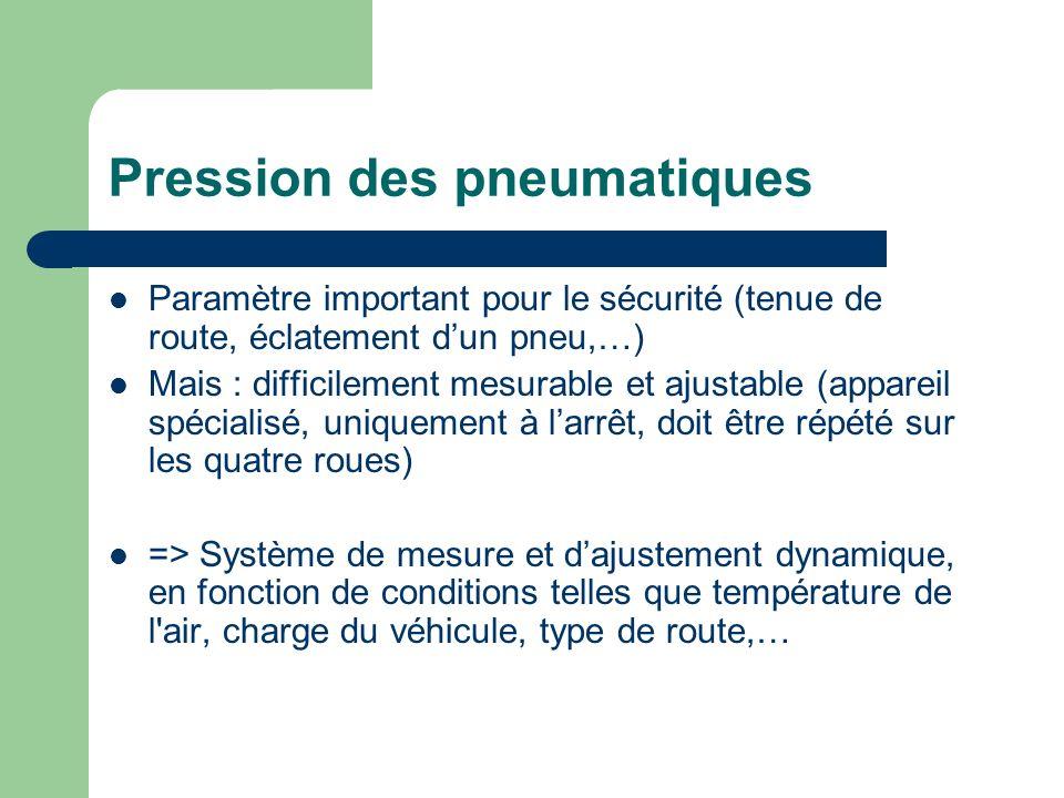 Pression des pneumatiques