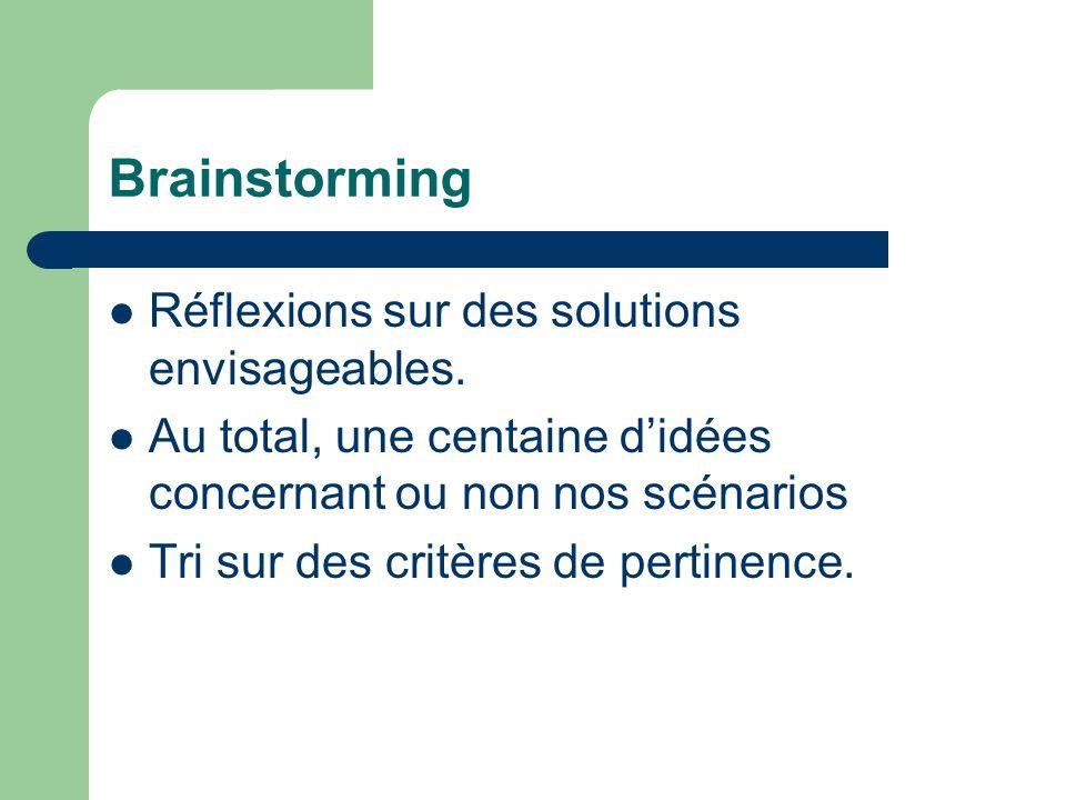 Brainstorming Réflexions sur des solutions envisageables.