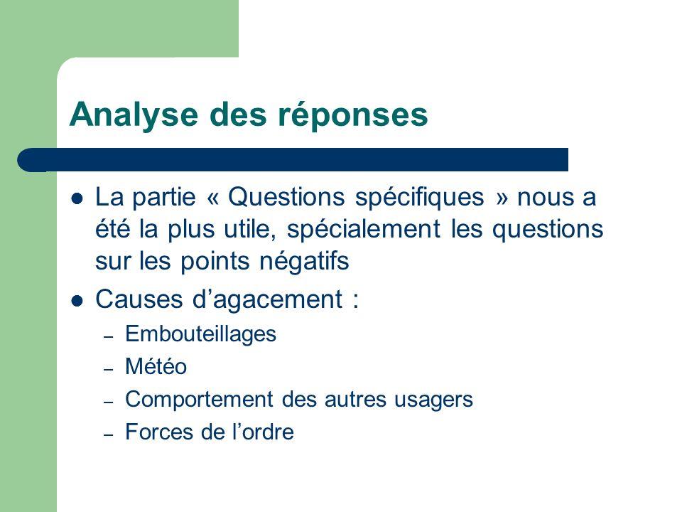 Analyse des réponses La partie « Questions spécifiques » nous a été la plus utile, spécialement les questions sur les points négatifs.