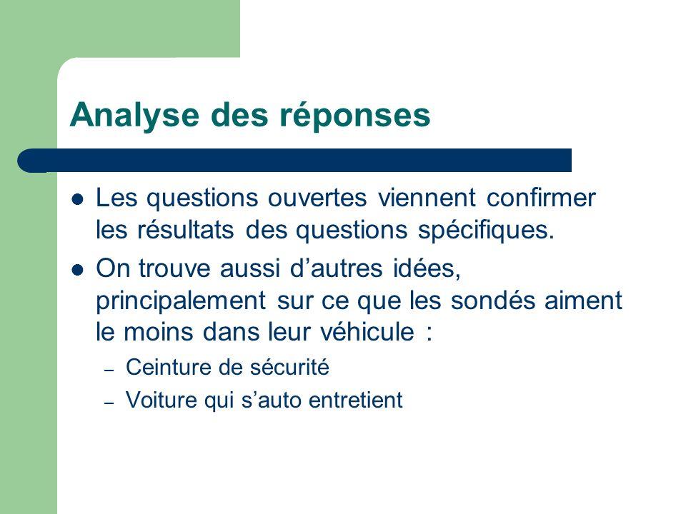 Analyse des réponses Les questions ouvertes viennent confirmer les résultats des questions spécifiques.