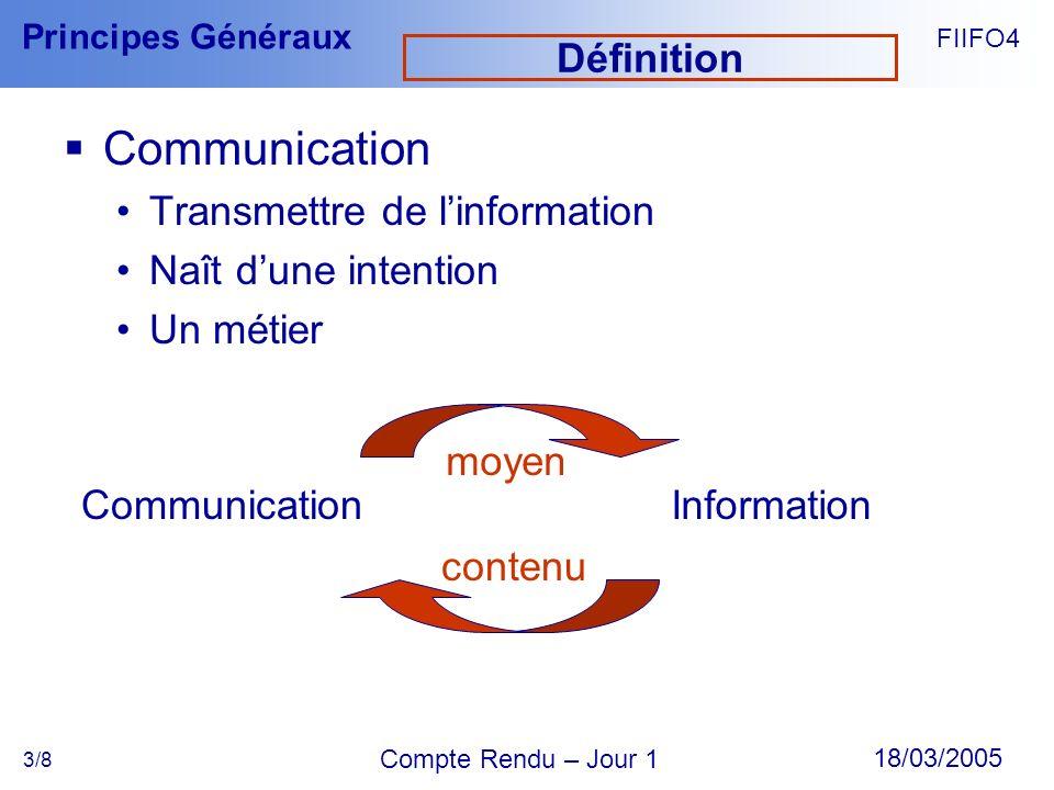 Communication Définition Transmettre de l'information
