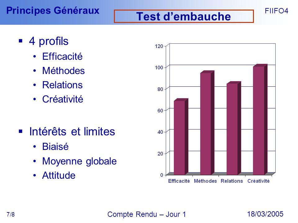Test d'embauche 4 profils Intérêts et limites Efficacité Méthodes
