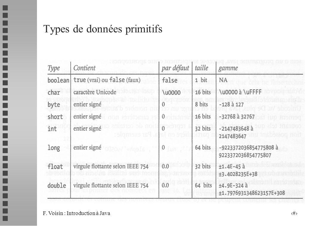 Types de données primitifs