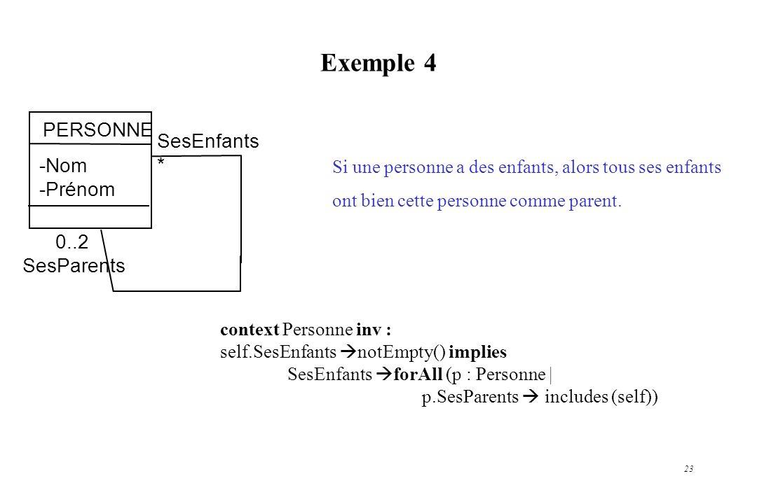 Exemple 4 PERSONNE SesEnfants * -Nom -Prénom 0..2 SesParents