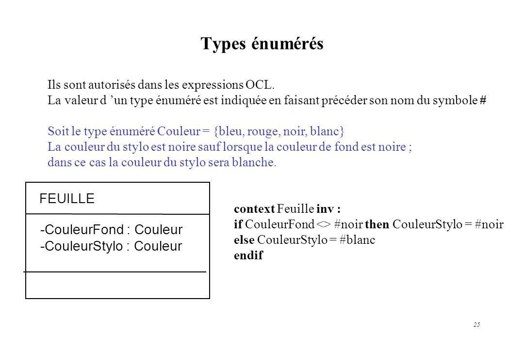 Types énumérés FEUILLE -CouleurFond : Couleur -CouleurStylo : Couleur