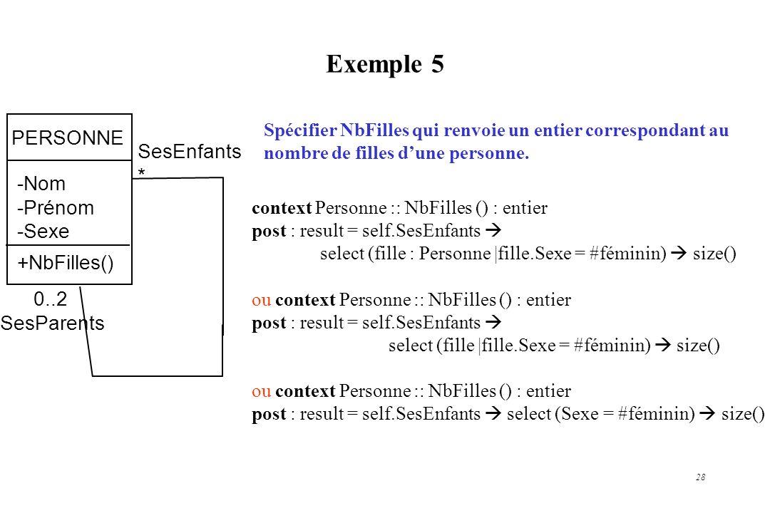 Exemple 5 PERSONNE SesEnfants * -Nom -Prénom -Sexe +NbFilles() 0..2
