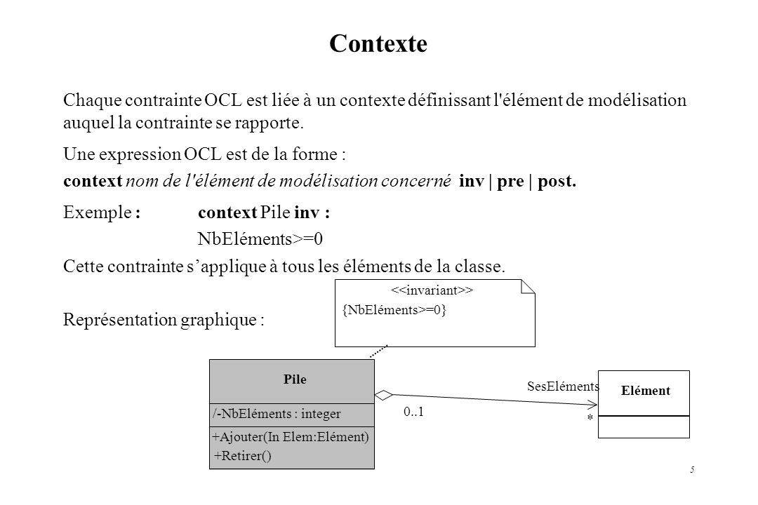 ContexteChaque contrainte OCL est liée à un contexte définissant l élément de modélisation auquel la contrainte se rapporte.