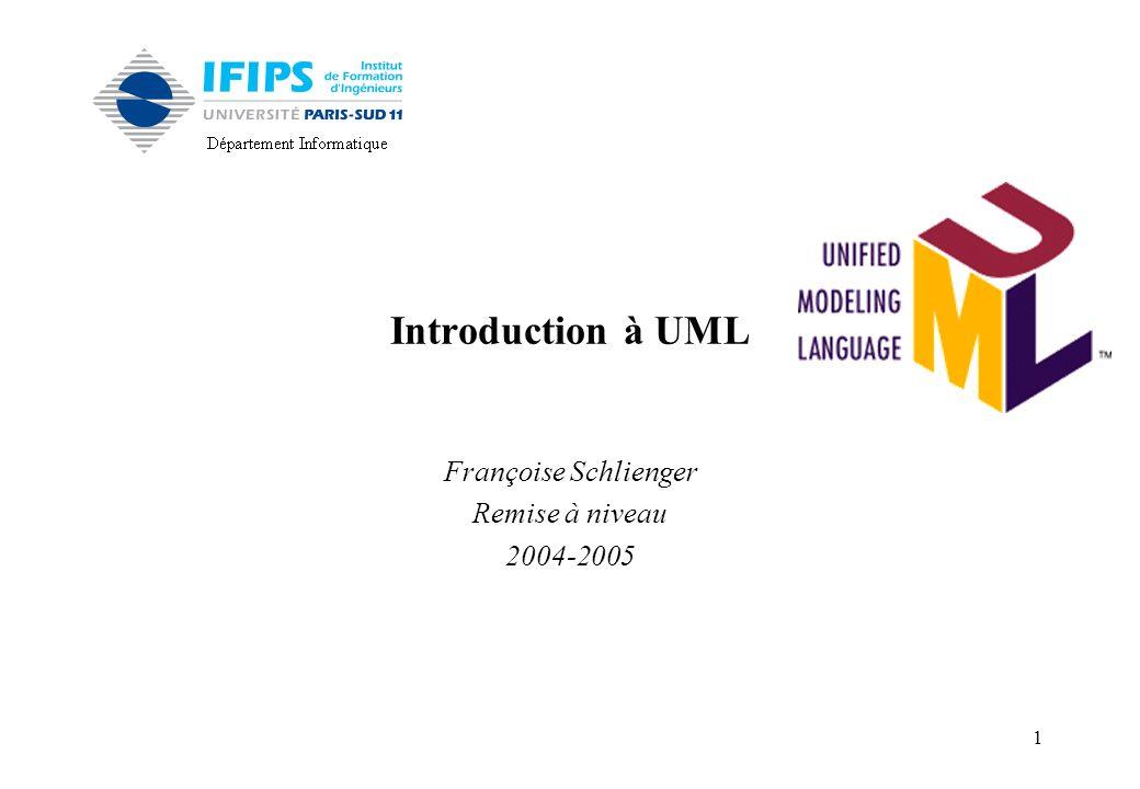 FIIFO - RN - UML Françoise Schlienger Remise à niveau 2004-2005