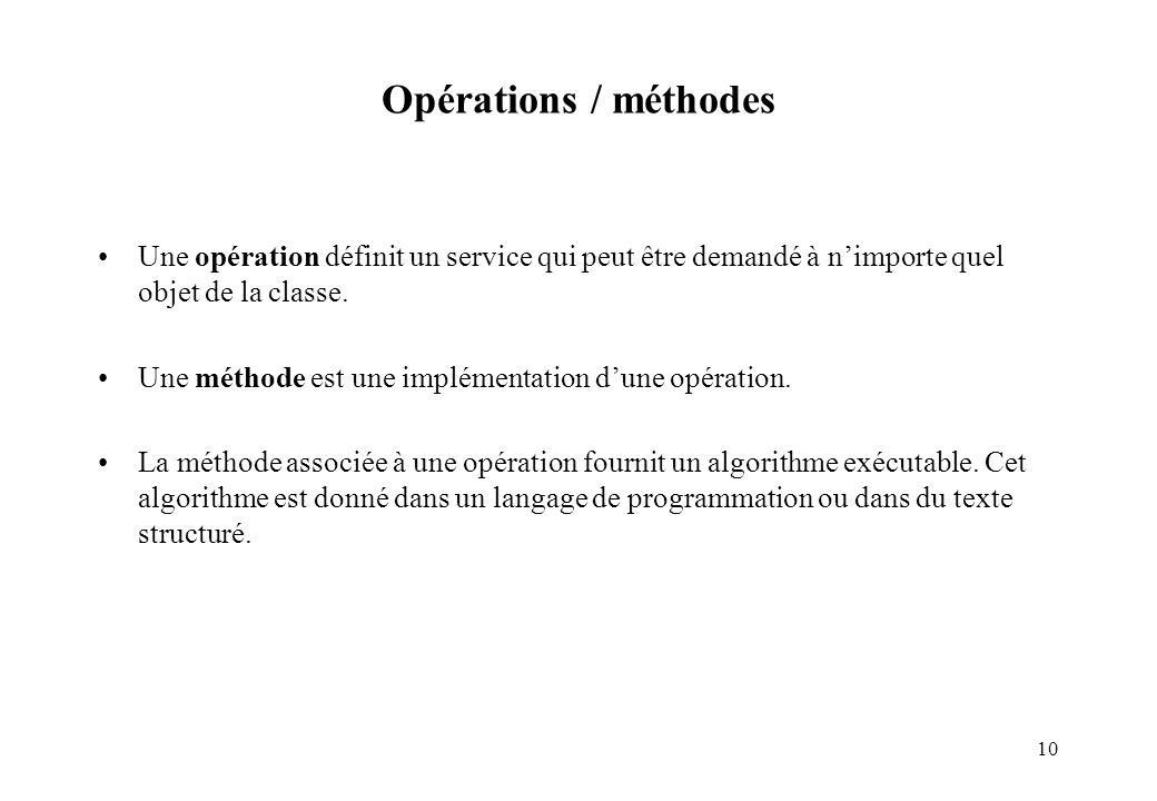 FIIFO - RN - UML Opérations / méthodes. Une opération définit un service qui peut être demandé à n'importe quel objet de la classe.