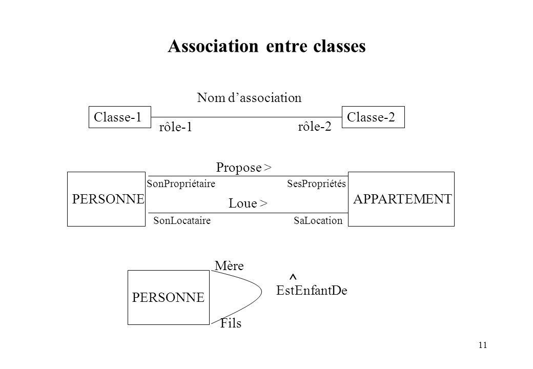 Association entre classes