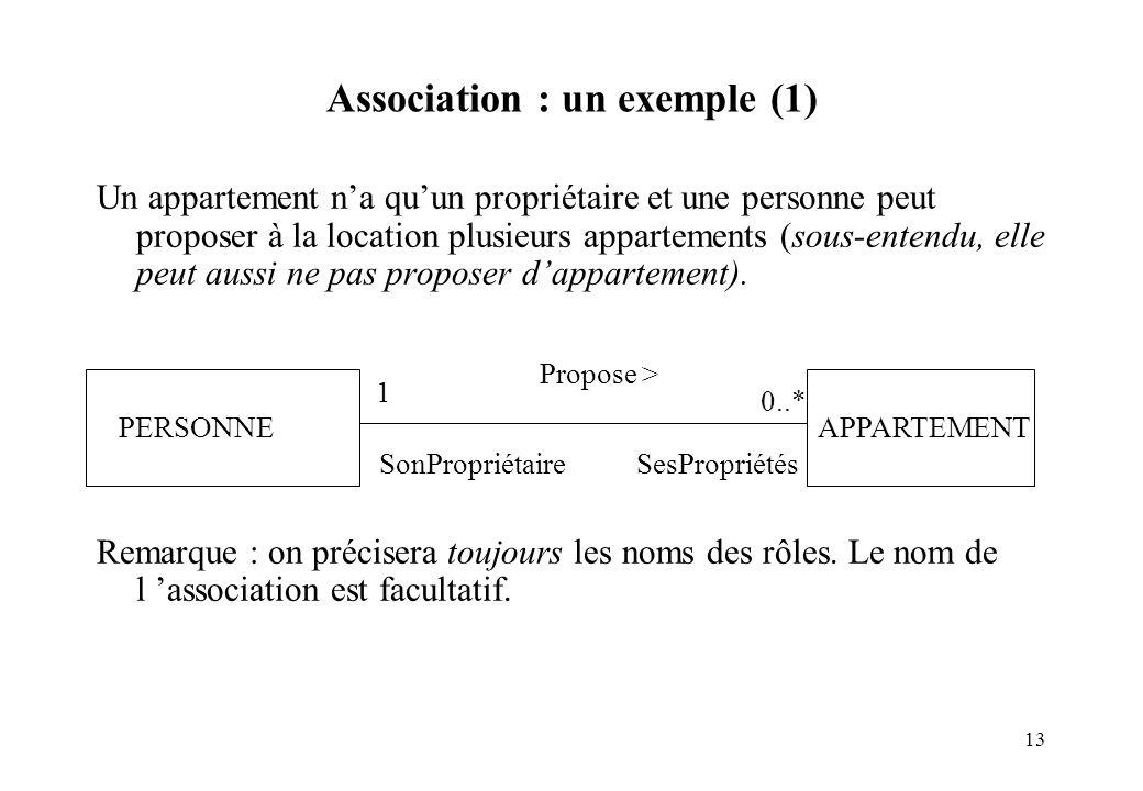 Association : un exemple (1)