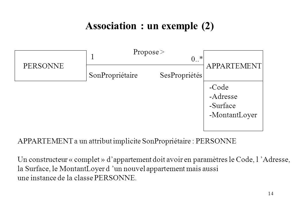 Association : un exemple (2)